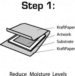 mount step 1