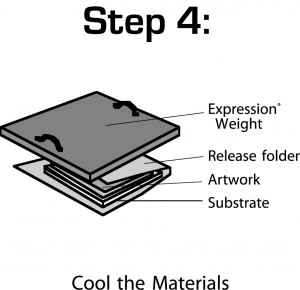 mount step 4
