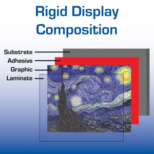 rigid display composition