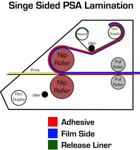 web diagram - 1 sided PSA