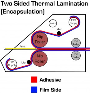web diagram - 2 sided thermal
