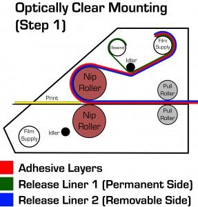 web diagram - OC mounting