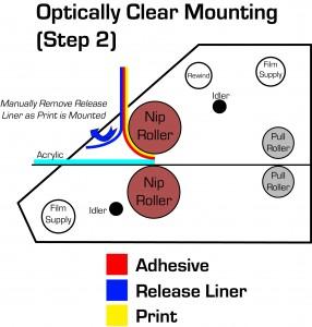 web diagram - OC mounting step2