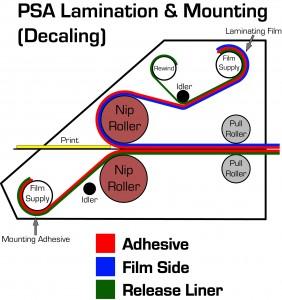 web diagram - PSA Decal
